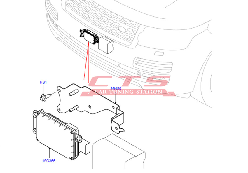 Strange Range Rover Adaptive Cruise Control System Wiring Digital Resources Remcakbiperorg